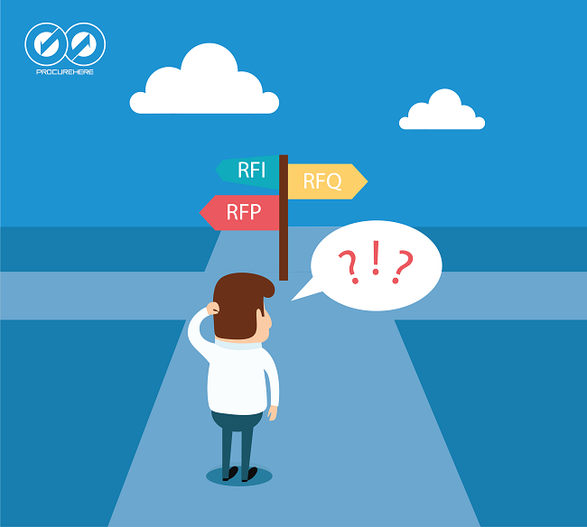 RFx - What's the difference between RFI, RFP and RFQ